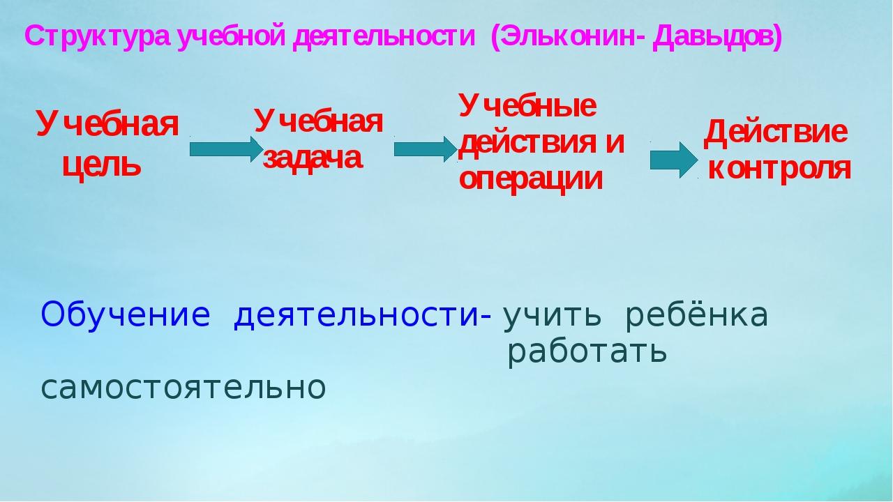 Структура учебной деятельности (Эльконин- Давыдов) Учебная цель Учебная задач...