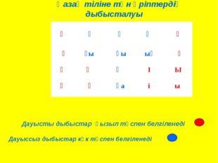 Қазақ тіліне тән әріптердің дыбысталуы Дауысты дыбыстар қызыл түспен белгілен
