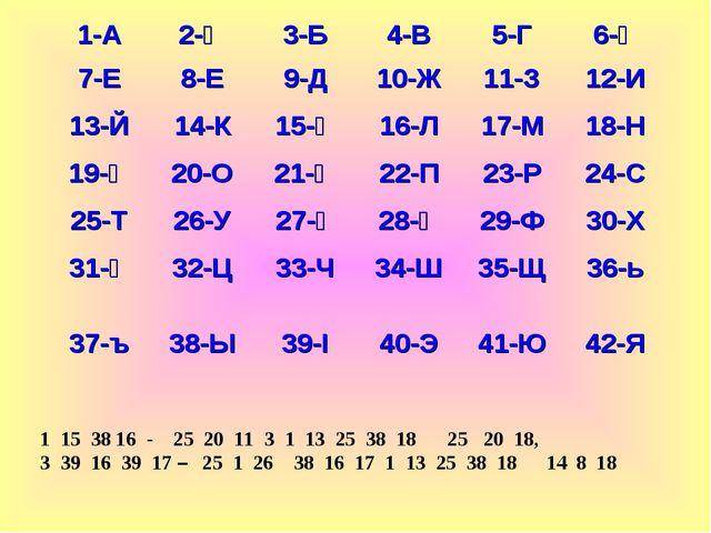 1 15 38 16 - 25 20 11 3 1 13 25 38 18 25 20 18, 3 39 16...