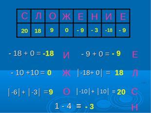 О Ж И Л Е С -18 0 9 18 Н - 3 - 18 + 0 = - 9 + 0 = - 10 +10 = │-6│+ │-3│ = - 9