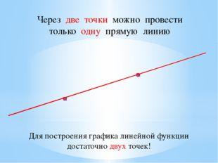 Через две точки можно провести только одну прямую линию Для построения график