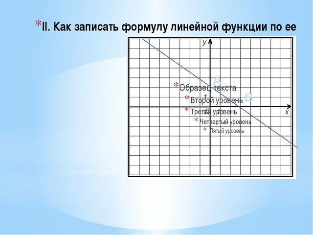 II. Как записать формулу линейной функции по ее графику А В