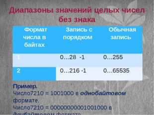 Диапазоны значений целых чисел без знака Пример. Число7210 = 1001000 в одноба