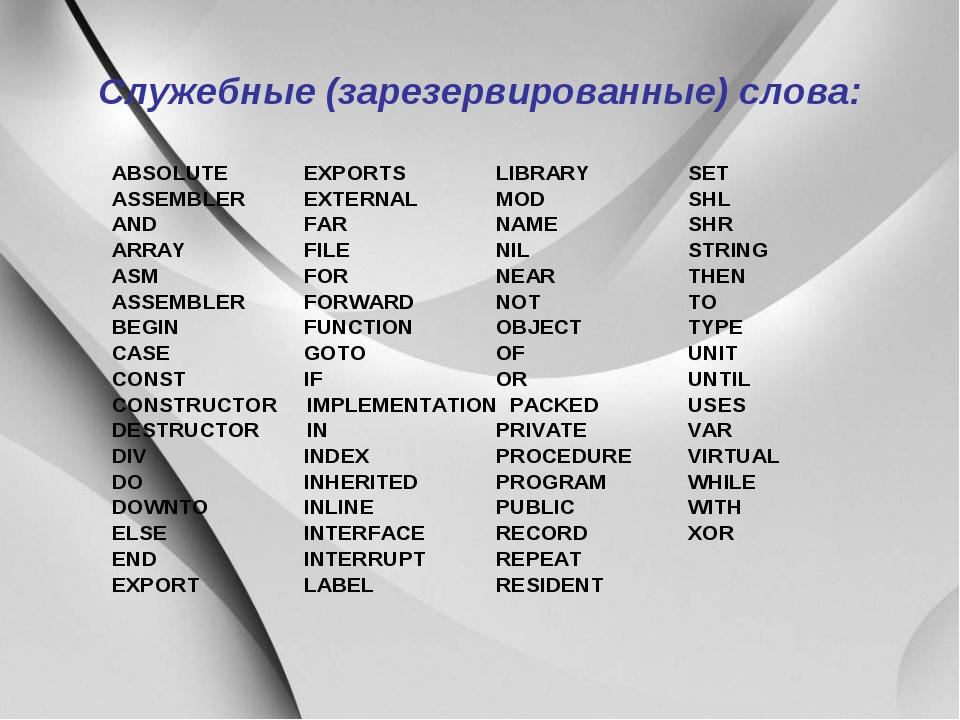 Служебные (зарезервированные) слова: ABSOLUTE EXPORTS LIBRARY SET ASSEMBLE...