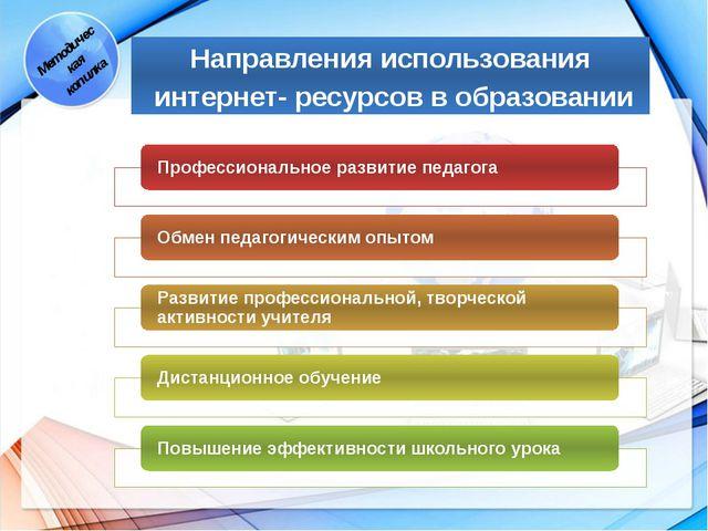 Направления использования интернет- ресурсов в образовании Методическая копилка