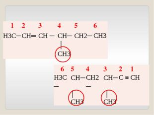 4-метилгексен-2 3,5-диметилгексин-1 6 5 4 3 2 1 Н3С─ СН─ СН2─ СН─ С≡ СН │ │