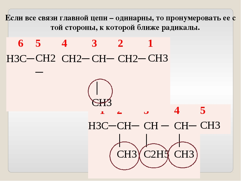 Указать в префиксе положение (номер атома углерода) и название радикала (-СН3...