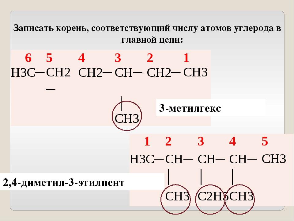 3-метилгексан 2,4-диметил-3-этилпентан Определить суффикс, по характеру связ...