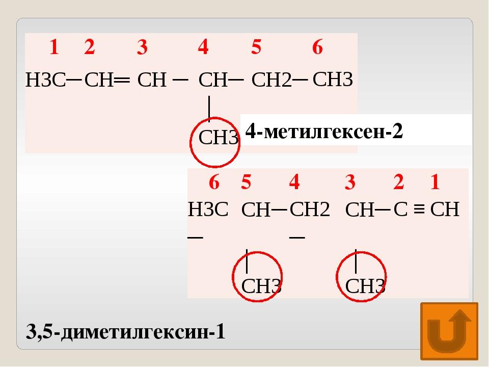Дайте название предложенным формулам веществ 4-метил-4-этилгексен-2 2-метил-...