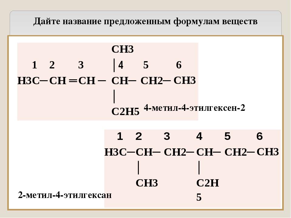 Цель: Изучить алгоритм ИЮПАК. Научиться составлять названия органических сое...