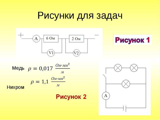 Рисунки для задач Медь Нихром