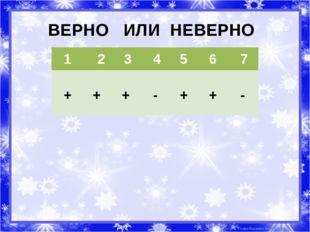 ВЕРНО ИЛИ НЕВЕРНО 1 2 3 4 5 6 7 + + + - + + -   Рожко Наталья Вик