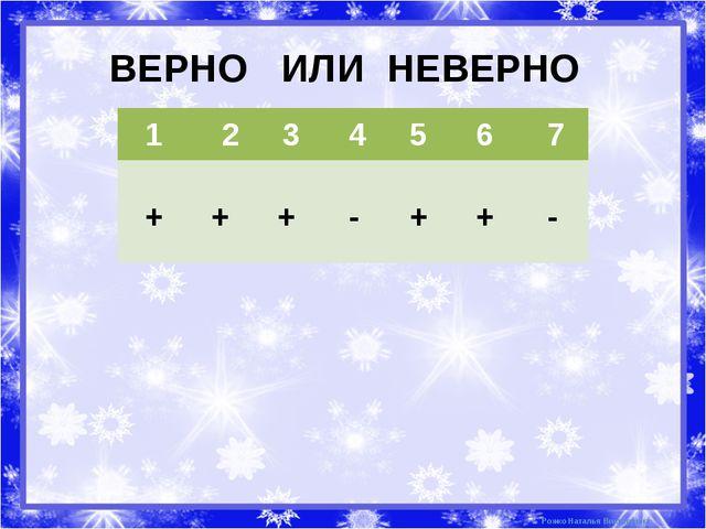 ВЕРНО ИЛИ НЕВЕРНО 1 2 3 4 5 6 7 + + + - + + -   Рожко Наталья Вик...