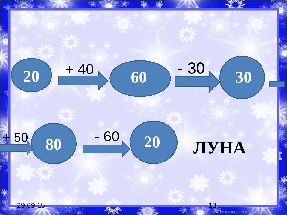 * * 20 + 40 60 30 - 30 + 50 - 60 80 20 ЛУНА Рожко Наталья Викторовна