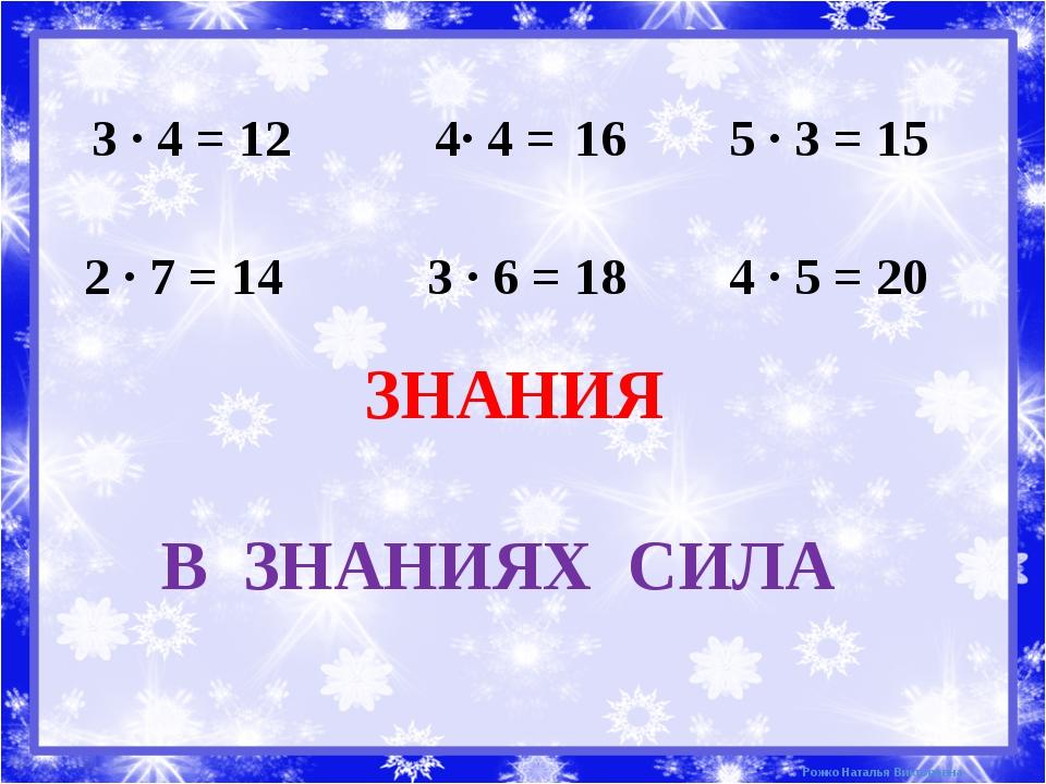 3 ∙ 4 = 12 4∙ 4 = 16 5 ∙ 3 = 15 2 ∙ 7 = 14 3 ∙ 6 = 18 4 ∙ 5 = 20 ЗНАНИЯ В ЗНА...