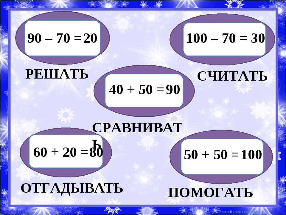90 – 70 = 20 РЕШАТЬ 100 – 70 = 30 СЧИТАТЬ 40 + 50 = 90 СРАВНИВАТЬ 60 + 20 =...