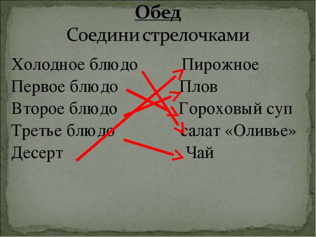 Холодное блюдо Пирожное Первое блюдо Плов Второе блюдо Гороховый суп Третье б...