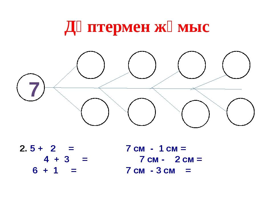Дәптермен жұмыс 5 + 2 =7 см - 1 см = 4 + 3 =7 см - 2 см = 6 + 1 =...