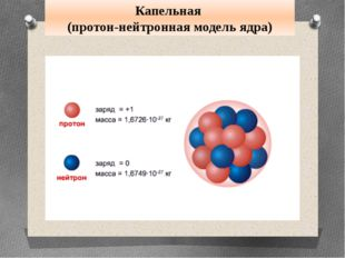 Капельная (протон-нейтронная модель ядра)