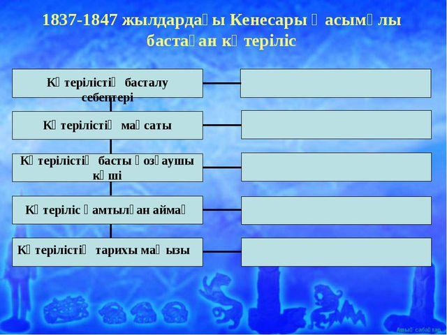 1837-1847 жылдардағы Кенесары Қасымұлы бастаған көтеріліс Көтерілістің бастал...