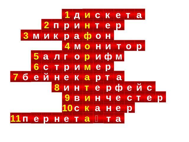 и н ф р м а т и к о а 2 1 3 4 5 6 8 7 9 10 11 и н ф р м а с к е т т и к о а а...
