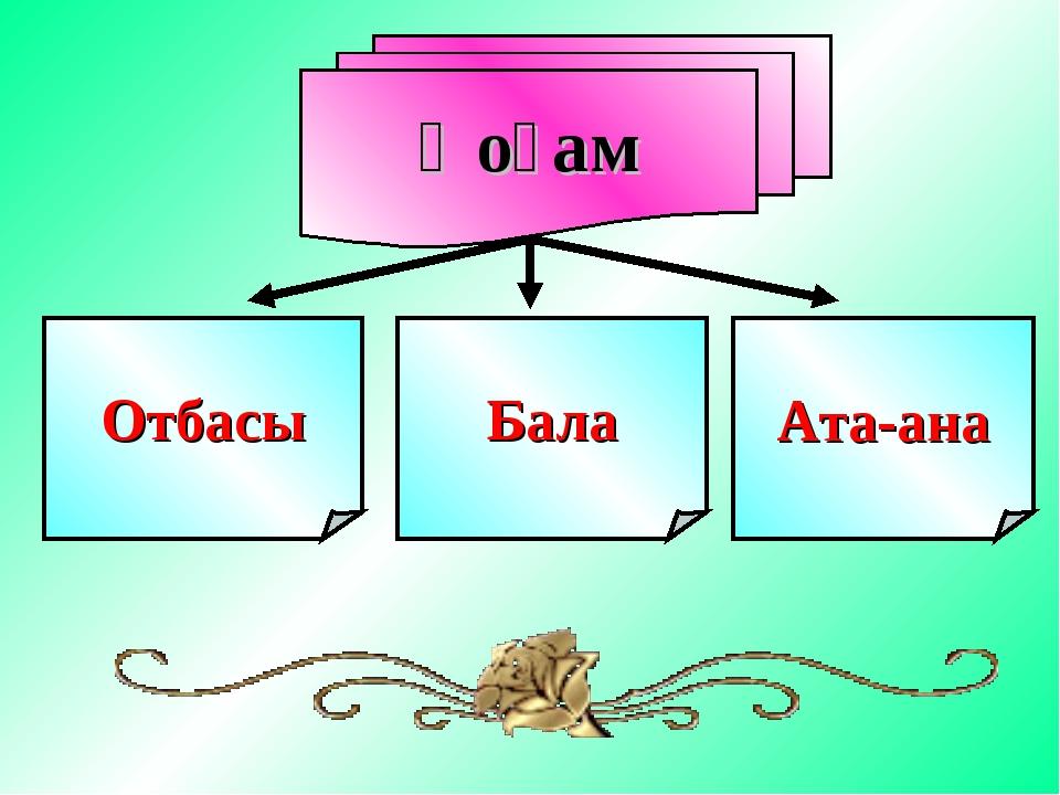 Қоғам Ата-ана Бала Отбасы