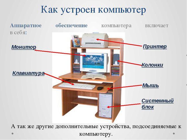 Как устроен компьютер Аппаратное обеспечение компьютера включает в себя: Сист...