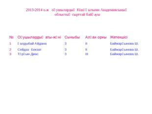 2013-2014 о.ж оқушылардың Кіші Ғылыми Академиясының облыстық сырттай байқауы