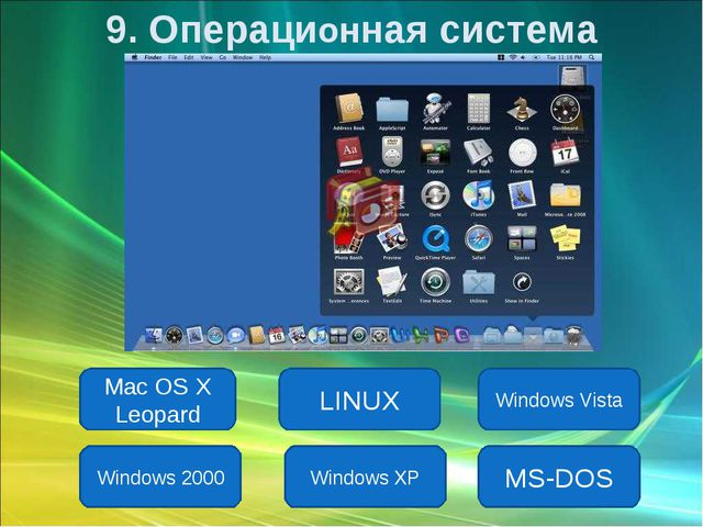 Mac OS X Leopard Windows 2000 9. Операционная система Windows XP MS-DOS LINUX...
