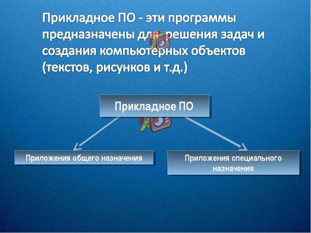 Приложения общего назначения Приложения специального назначения Прикладное ПО