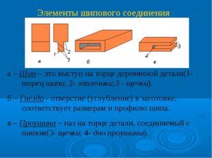 Элементы шипового соединения а – Шип – это выступ на торце деревянной детали(