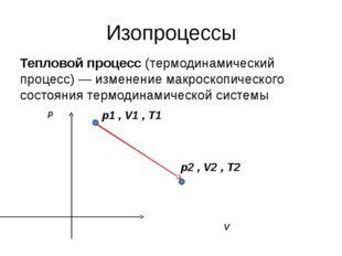 Изопроцессы Тепловой процесс (термодинамический процесс) — изменение макроско