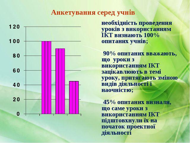 Анкетування серед учнів необхідність проведення уроків з використанням ІКТ в...
