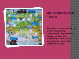 третье игровое поле - земля На данном этапе знакомство детей с проблемой загр