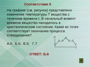На графике (см. рисунок) представлено изменение температуры Т вещества с тече