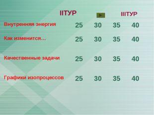 IIТУР IIIТУР Внутренняя энергия25303540 Как изменится…253035 40 Качес