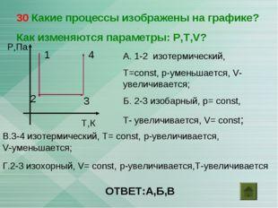 30 Какие процессы изображены на графике? Как изменяются параметры: Р,Т,V? Р,П