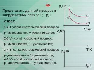 40 Представить данный процесс в координатных осях V,T; р,Т р,Па V,м3 1 2 3 4