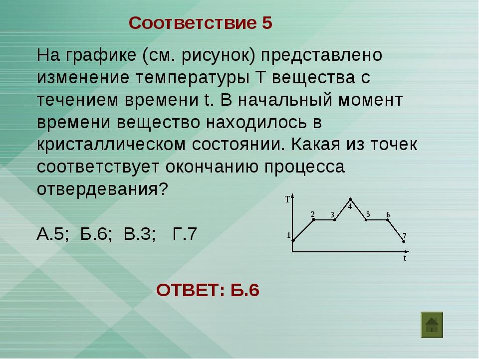 На графике (см. рисунок) представлено изменение температуры Т вещества с тече...