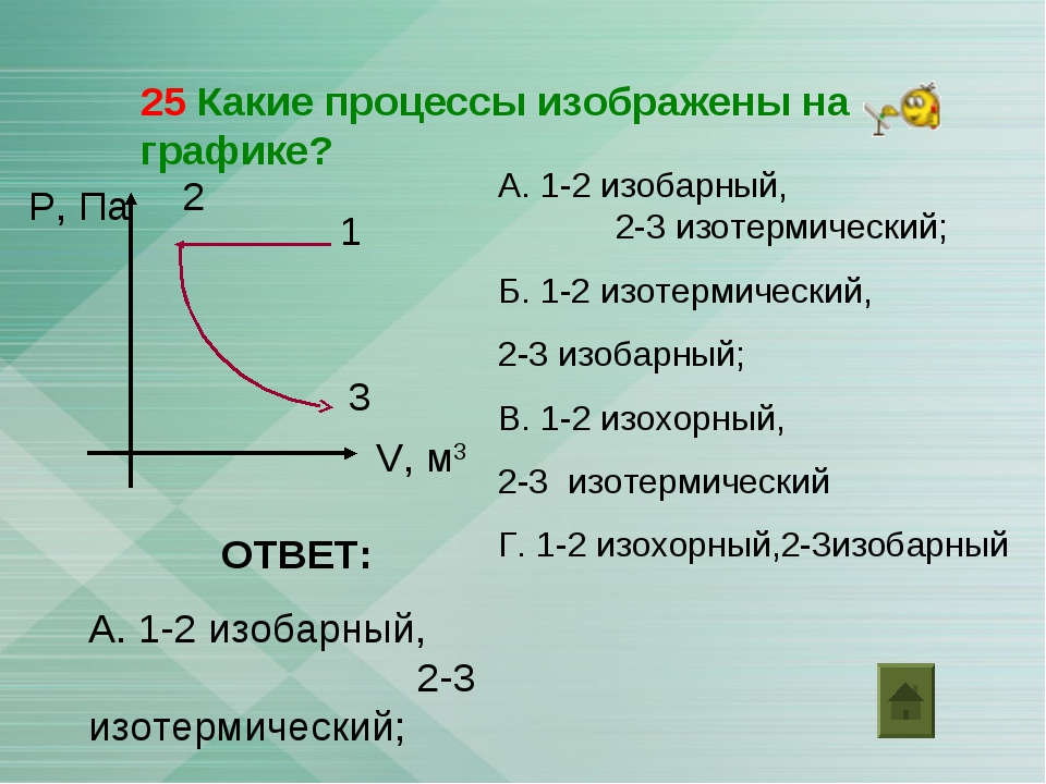 25 Какие процессы изображены на графике? 1 2 3 Р, Па V, м3 А. 1-2 изобарный,...