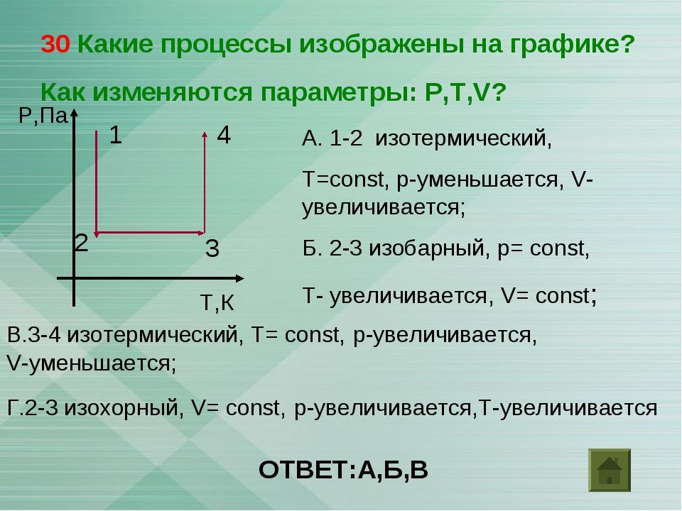 30 Какие процессы изображены на графике? Как изменяются параметры: Р,Т,V? Р,П...
