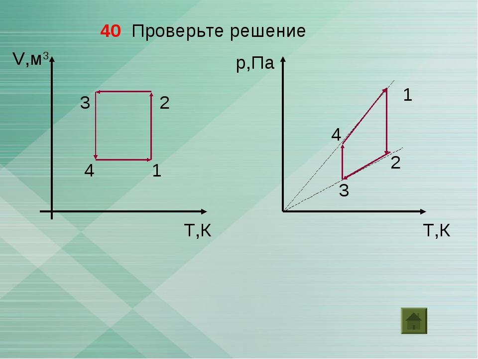 V,м3 Т,К 1 2 3 4 р,Па Т,К 1 2 3 4 40 Проверьте решение