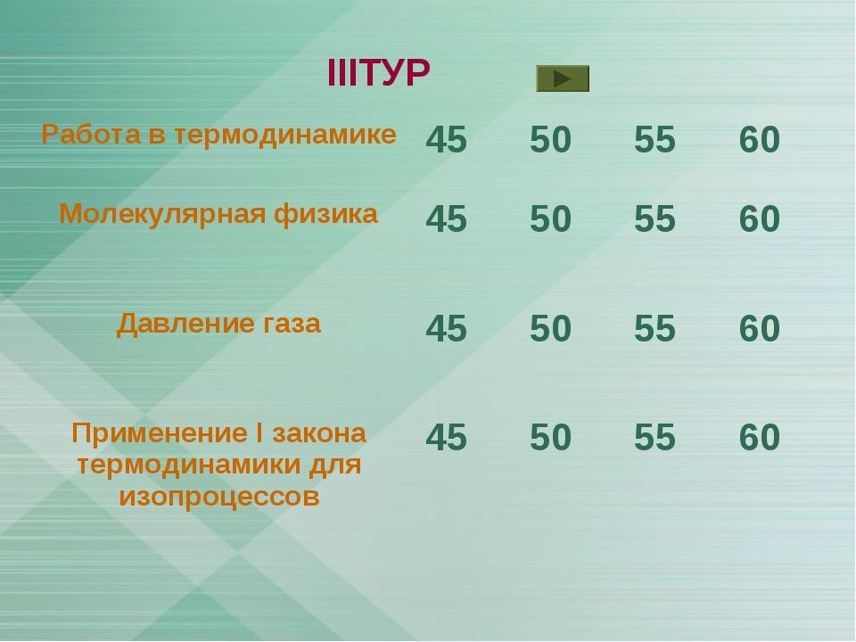 IIIТУР Работа в термодинамике45505560 Молекулярная физика455055 60 Да...
