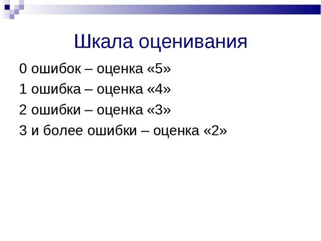 Шкала оценивания 0 ошибок – оценка «5» 1 ошибка – оценка «4» 2 ошибки – оценк...