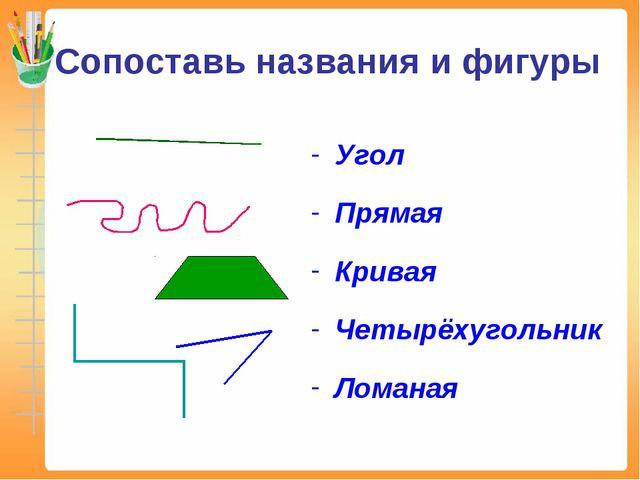 Сопоставь названия и фигуры Угол Прямая Кривая Четырёхугольник Ломаная
