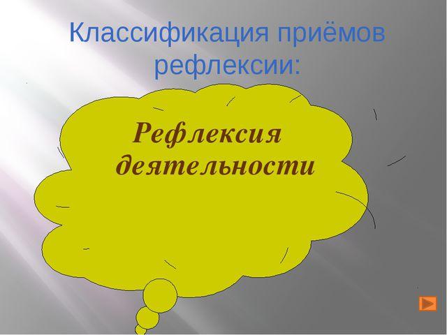Рефлексия деятельности Классификация приёмов рефлексии: