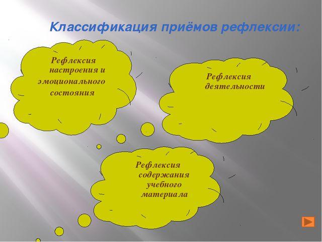 Классификация приёмов рефлексии: Рефлексия содержания учебного материала Рефл...