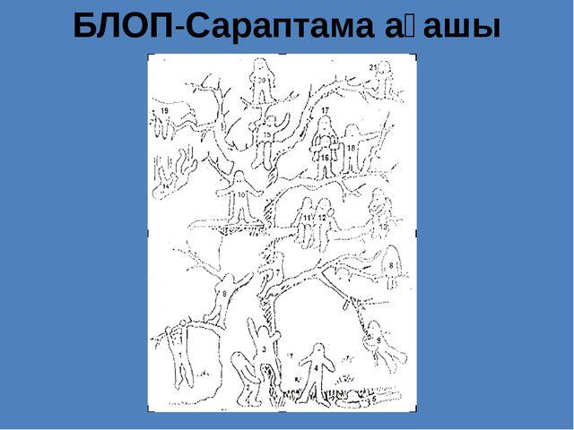 БЛОП-Сараптама ағашы