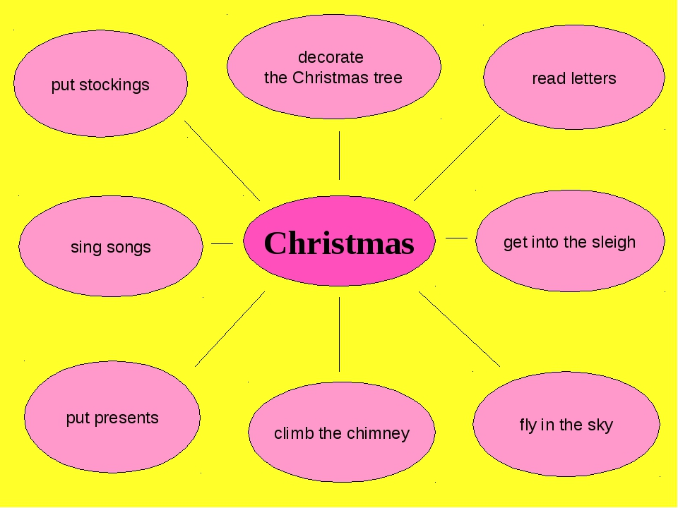 Christmas sing songs get into the sleigh put stockings read letters climb the...