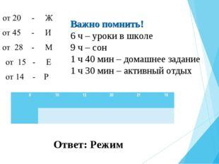 Ответ: Режим Важно помнить! 6 ч – уроки в школе 9 ч – сон 1 ч 40 мин – домашн